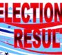 UPDATE: Arrowhead Lake Association Election Results Announced